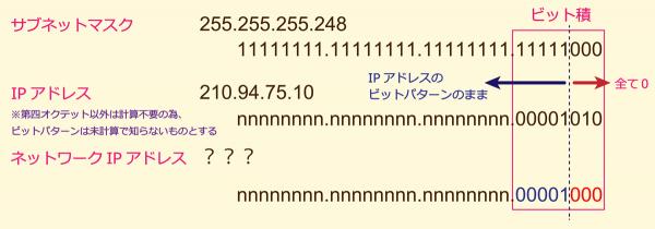 q00000003_st01