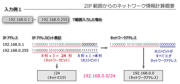 twoip2extip_st11