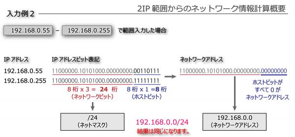 twoip2extip_st12