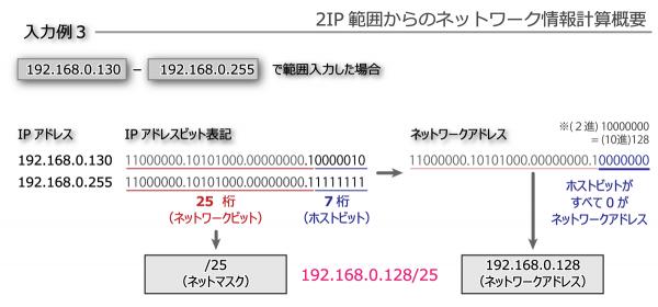 twoip2extip_st13