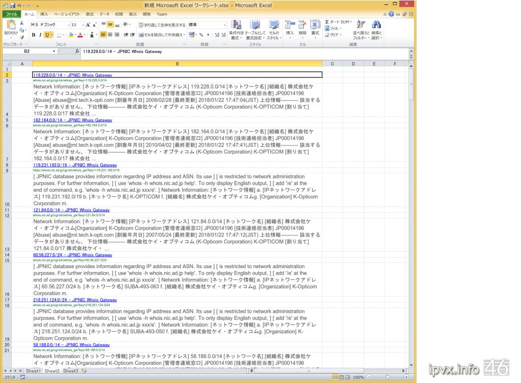 organization-cidr-google_st02